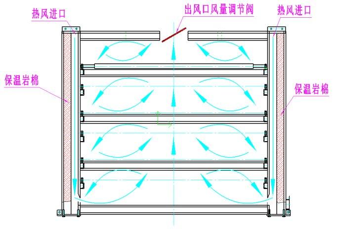 方箱立式烘干机工作原理图